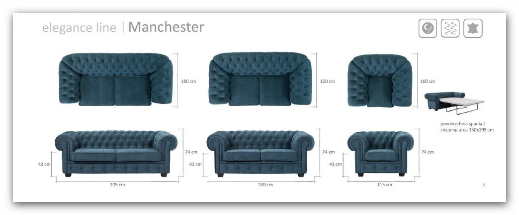 rozmiary Manchester